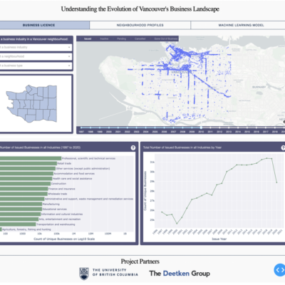 Using Data Science to Understand Vancouver's Evolving Business Landscape